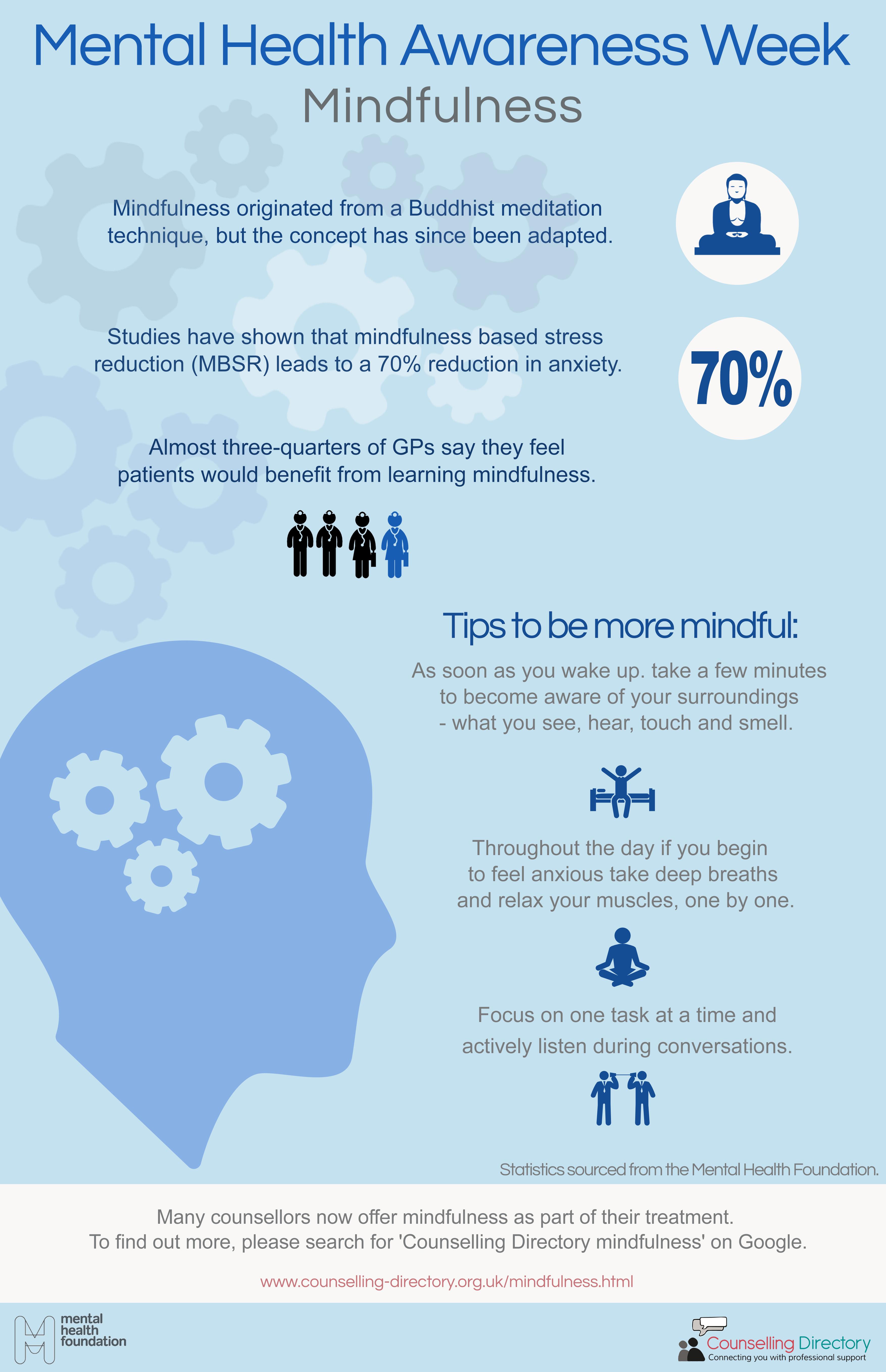 Mental Health Awareness Week Infographic