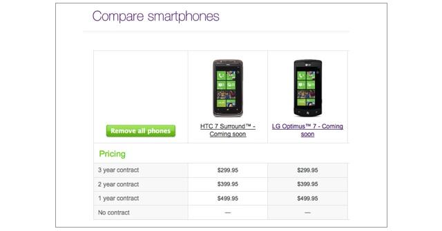 TELUS LG Optimus 7 & HTC Surround prices revealed in