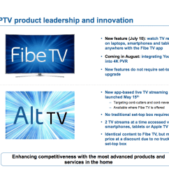 Bell Fibe Tv Wiring Diagram Free Vehicle Expense Log Template Library Is Bringing Integrated Youtube App To 4k Pvr