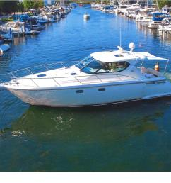 2007 used tiara 4300 sovran express cruiser boat for sale 410 000 touch plate wiring diagram cruiser yachts keypad wiring diagram [ 1280 x 989 Pixel ]