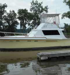used hatteras sport fish convertible fishing boat for sale [ 1280 x 960 Pixel ]