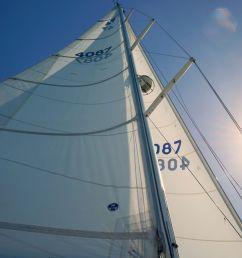 used sabre 402 sloop sailboat for sale  [ 1280 x 852 Pixel ]