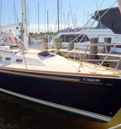 used sabre 402 sloop sailboat for sale [ 1280 x 849 Pixel ]
