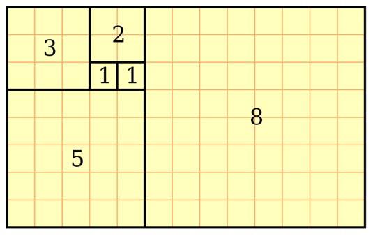 Golden Ratio: diagram