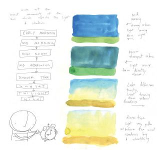Watercolour tests from Oliver Jeffer's sketchbooks