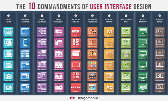 Images shows a colourful infographic covering the 10 commandments of UI design