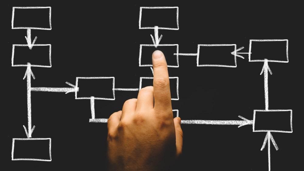medium resolution of create a block diagram online