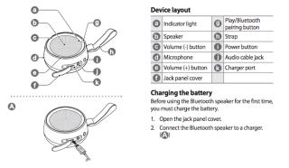 Samsung Scoop circular speaker revealed by FCC website
