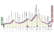 Stage 8 - Giro d'Italia 2021: Stage 8 preview