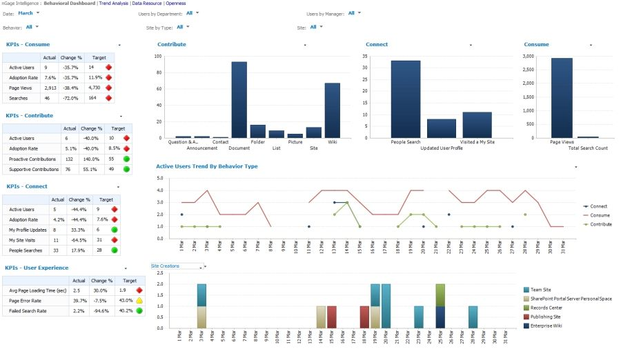 Using Excel For Business Intelligence TechRadar