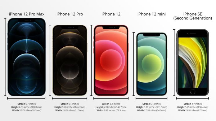 Iphone 12 Mini Size Here S How Small It Truly Is Tom S Guide