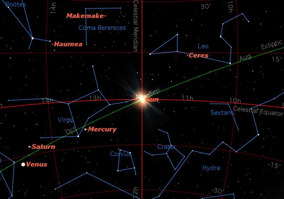 medium resolution of equinox explained why earth s seasons will change on sunday
