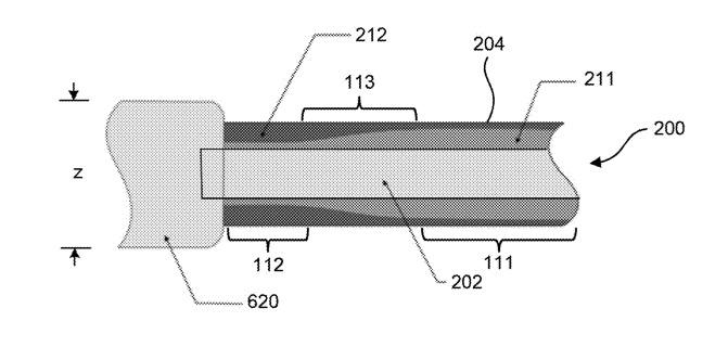 Apple Cable Diagram