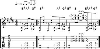 Learn 5 essential blues guitar rhythm grooves with this