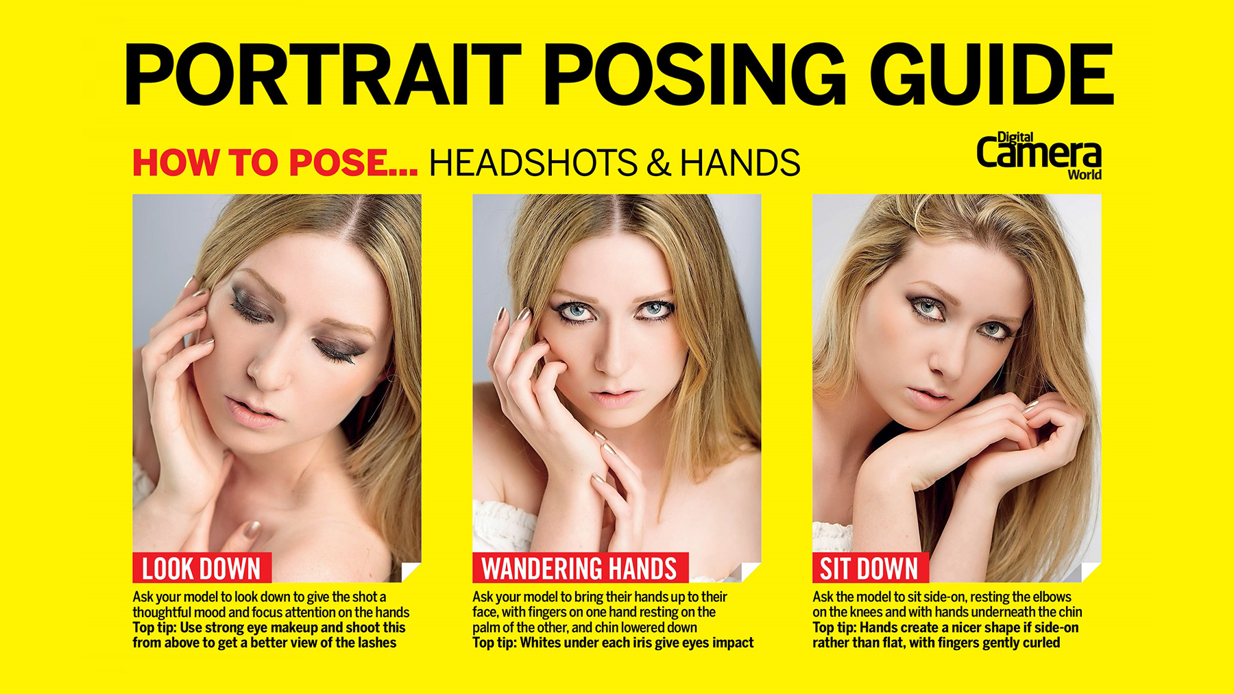 cheat sheet headshot posing