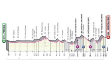 Stage 11 - Giro d'Italia 2021: Stage 11 preview