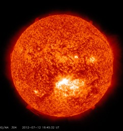 real sun diagram [ 1000 x 1000 Pixel ]