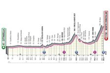 Stage 14 - Giro d'Italia 2021: Stage 14 preview