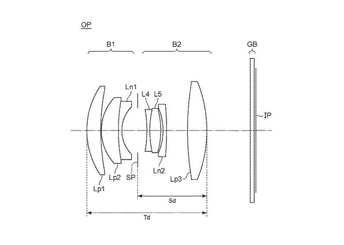 Flipboard: A super affordable RF lens?! Canon files patent