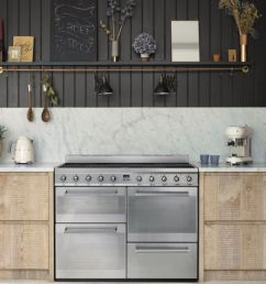 kitchen new home electrical wiring [ 1200 x 675 Pixel ]