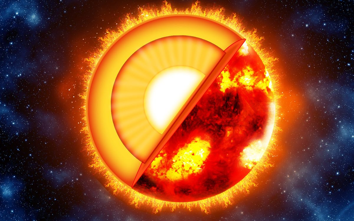 What's Inside the Sun? A Star Tour from the Inside Out | Space