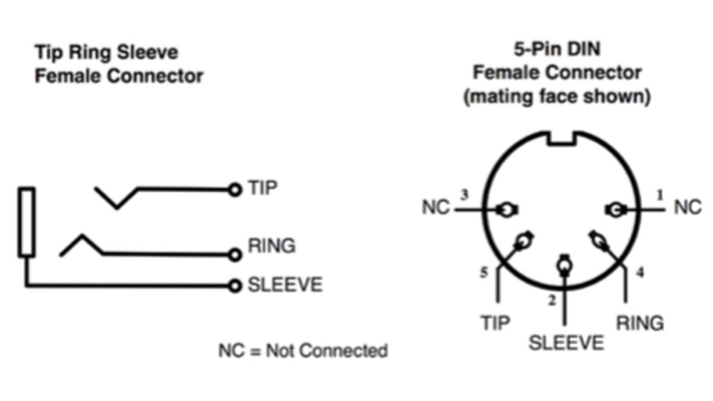 medium resolution of connector ring and tip