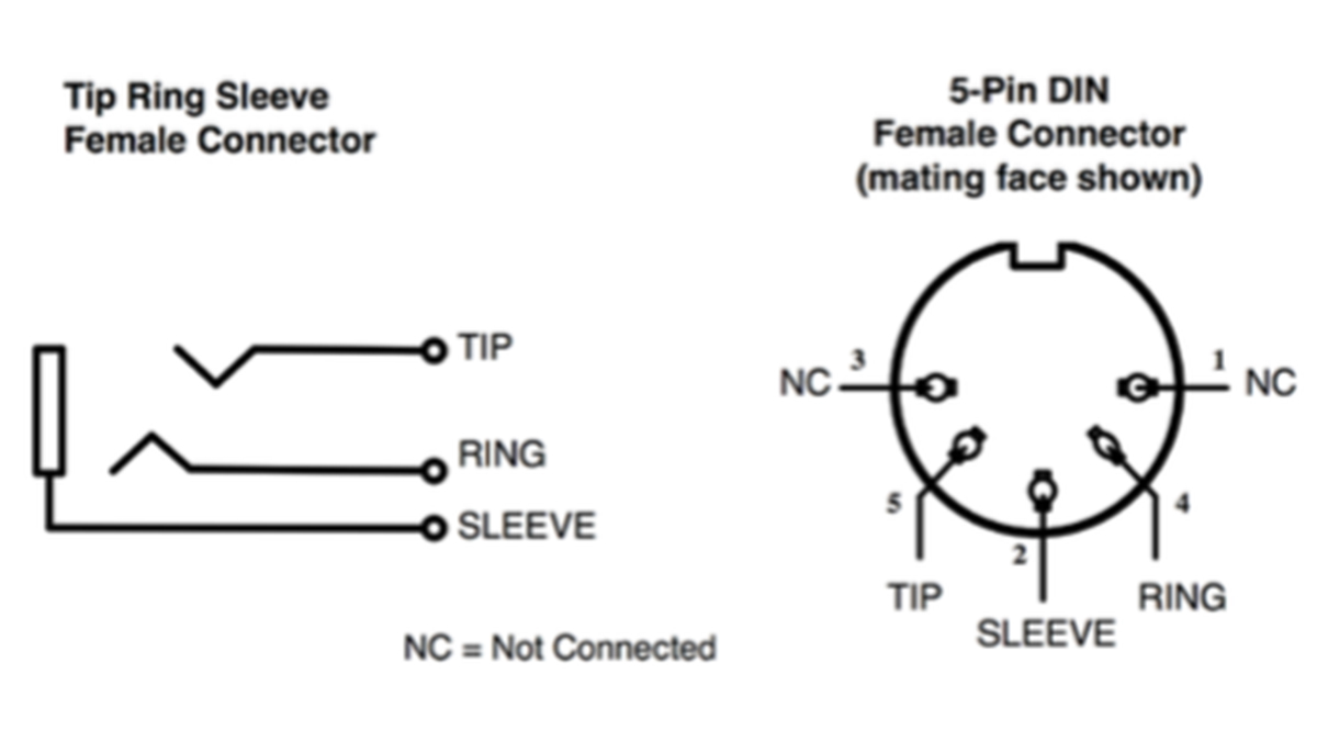 hight resolution of connector ring and tip