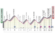 Stage 9 - Giro d'Italia 2021: Stage 9 preview