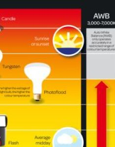 Understanding color temperature is one of the crucial rules photography you must learn before can begin to break them also what free cheat sheet techradar rh