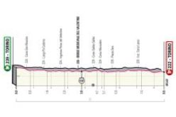 Stage 1 - Giro d'Italia 2021: Stage 1 preview