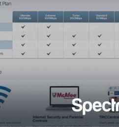 best internet providers 2019 wi fi service companies reviewed top ten reviews [ 1200 x 750 Pixel ]