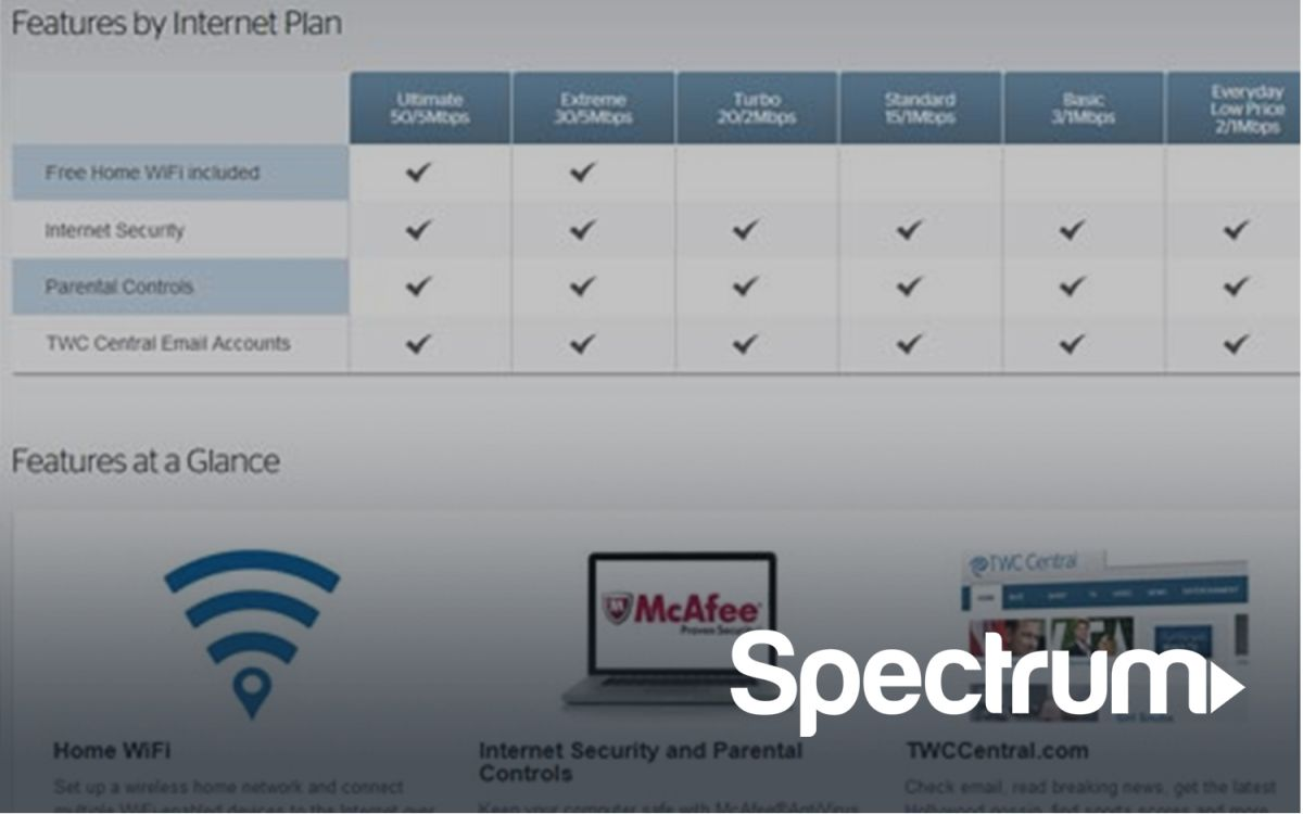 hight resolution of best internet providers 2019 wi fi service companies reviewed top ten reviews