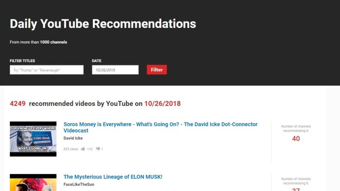 YouTube recommendations