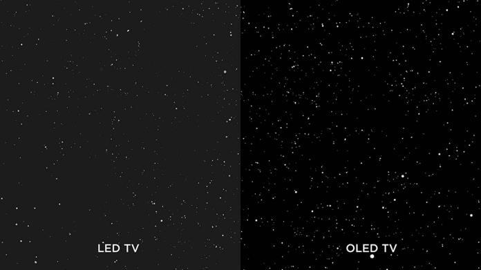 micro-LED vs. OLED