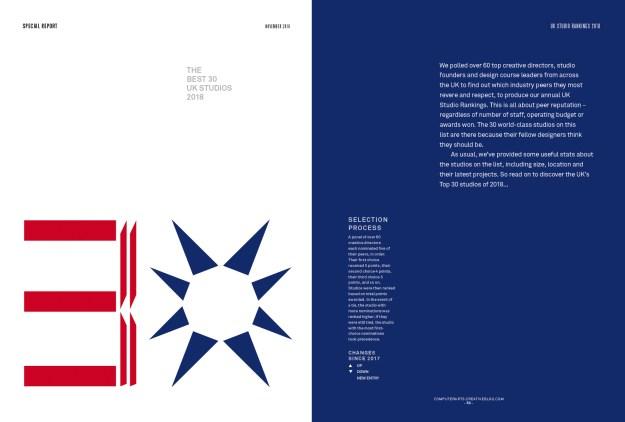 kS34oANMp8UEEjKbf4cHYU Discover the 30 best design studios in the UK today Random