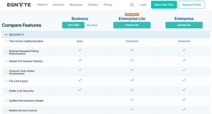 Egnyte review - webpage comparing different plans and security features