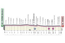 Stage 2 - Giro d'Italia 2021: Stage 2 preview