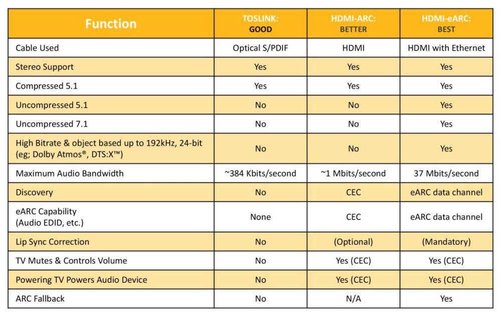medium resolution of wire diagram for hdmi audio pin