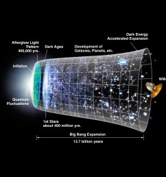images peering back to the big bang early universe [ 3000 x 2250 Pixel ]