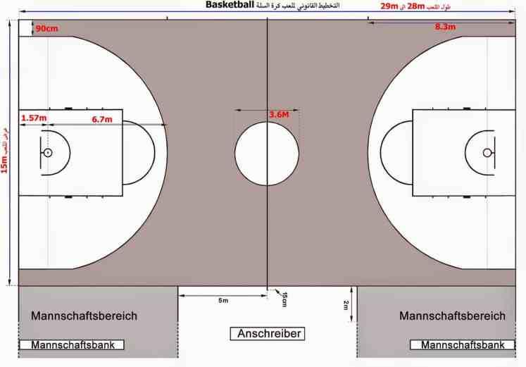 نتيجة بحث الصور عن تعريف كرة السلة