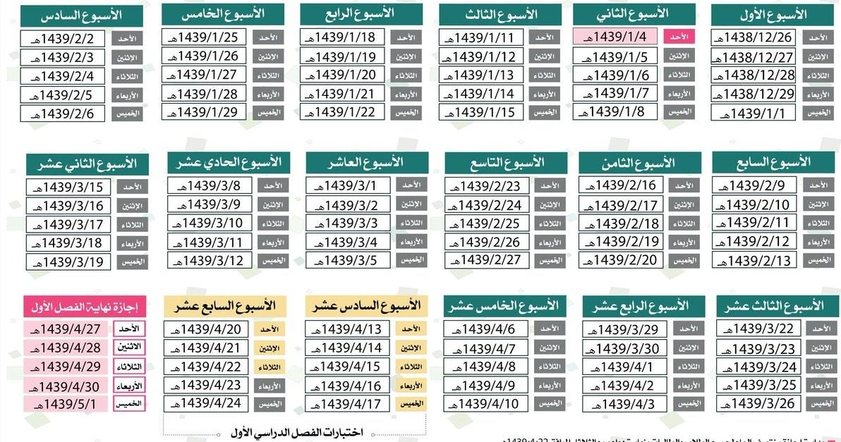 جدول توزيع الاسابيع الدراسية 1441 موسوعة