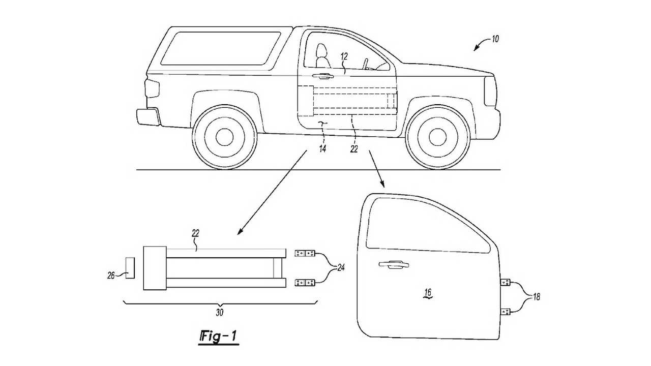 Is Ford's Removable Door Patent Linked To The New Bronco?