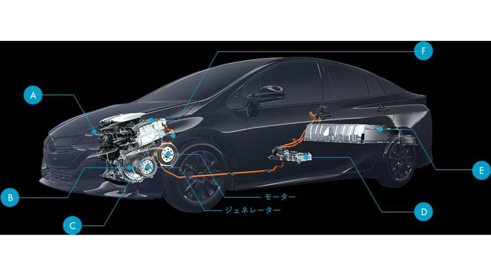 medium resolution of advanced heat pump comes of age in the new prius prime would this be a good option for model 3 or the bolt ev