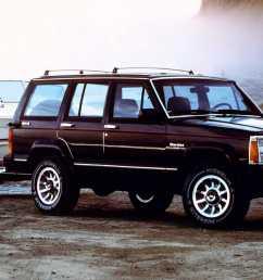 1989 jeep cherokee laredo [ 1919 x 1080 Pixel ]