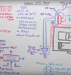 ej25 engine diagram intake system [ 1280 x 720 Pixel ]