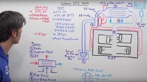 small resolution of ej25 engine diagram intake system