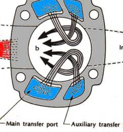 running two stroke engine diagram [ 1280 x 720 Pixel ]