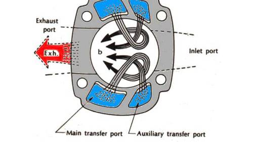 small resolution of running two stroke engine diagram