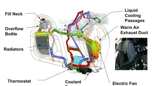 small resolution of harley davidson 103 engine diagram