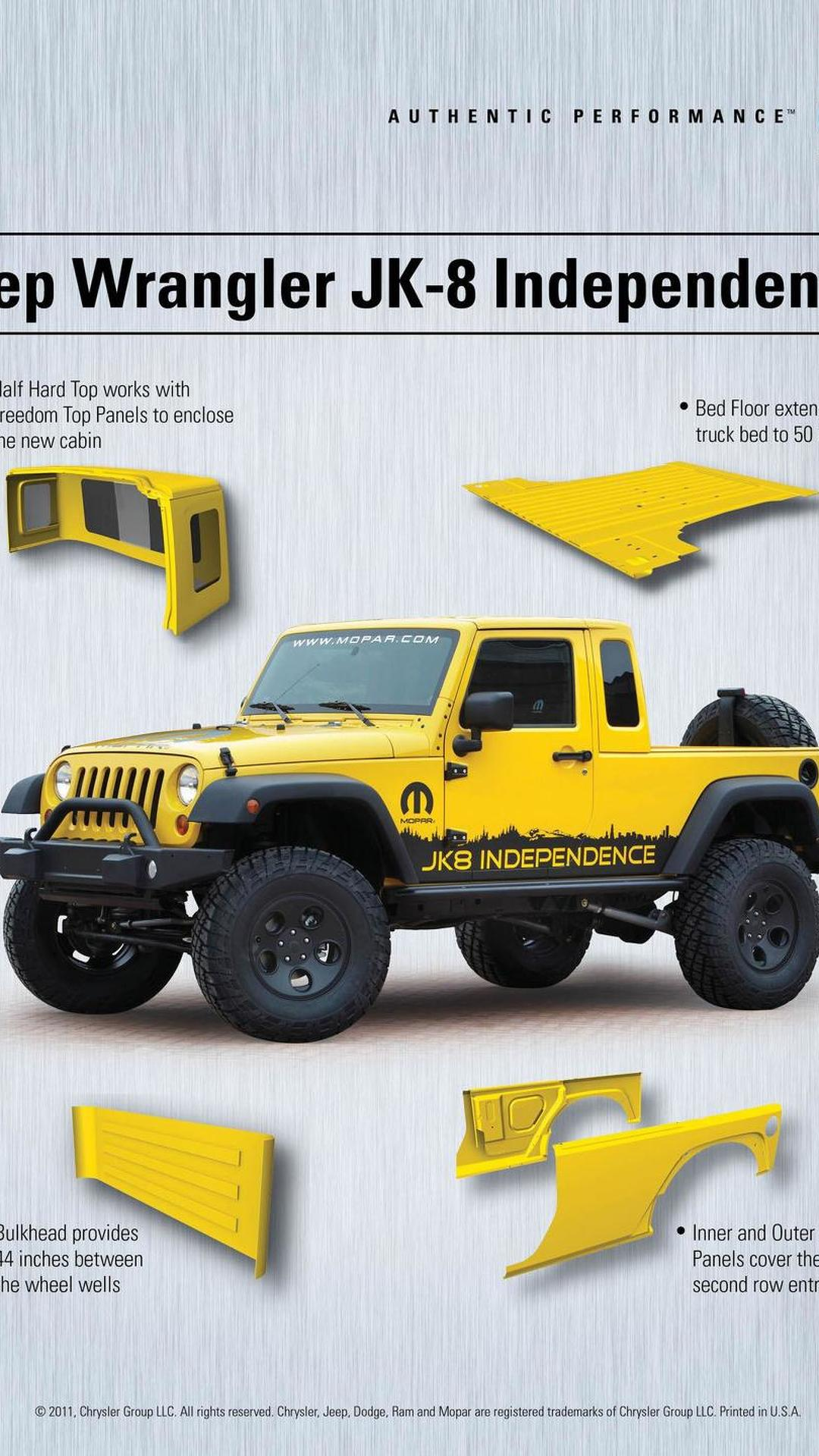 Jeep With Bed : Wrangler, Independence, Package, Launched, [video]